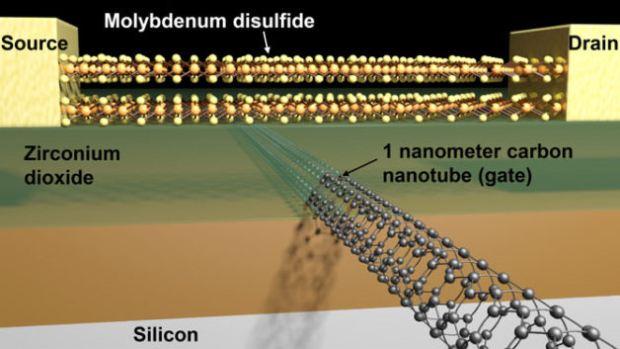Американские ученые создали транзистор размером внанометр