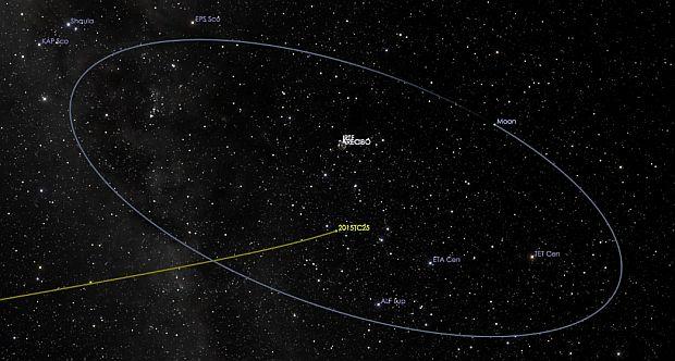 Научные рабочие изучили самый небольшой астероид