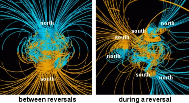 Геофизики назвали причину предстоящего «переворота» магнитного поля Земли— Научные открытия