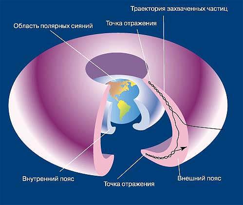 http://dic.academic.ru/dic.nsf/enc_colier/1042/%D0%90%D0%A2%D0%9C%D0%9E%D0%A1%D0%A4%D0%95%D0%A0%D0%90