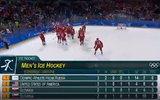 Российские хоккеисты всухую обыграли сборную США
