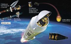 Схема полета ракеты KSLV-1 с сайта d2.co.kr