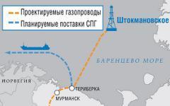 Проект освоения Штокмановского месторождения