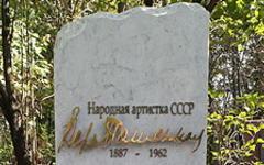 Фрагмент памятника Веры Пашенной. Фото с сайта maly.ru