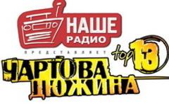Фото с сайта top13.nashe.ru