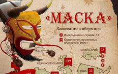 Изображение с сайта kaspersky.ru