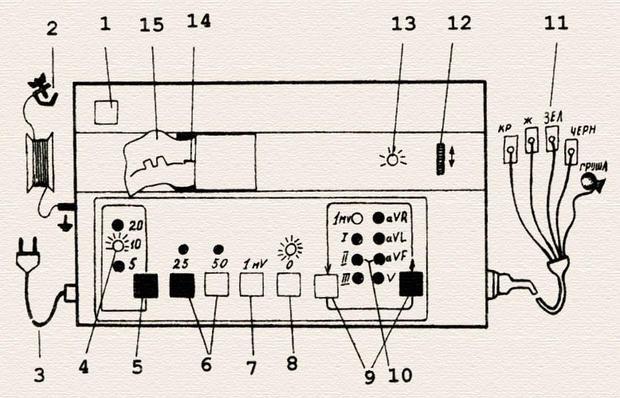 инструкция эк1т-03м2