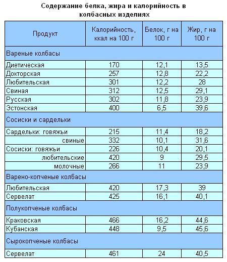 холестерин липопротеидов высокой плотности понижен
