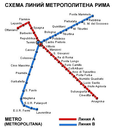 Схема метрополитена Рима.