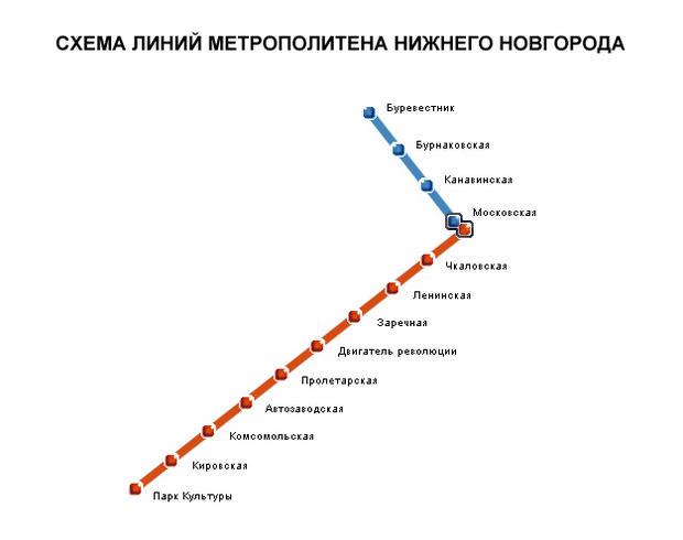 Схема метрополитена Нижнего