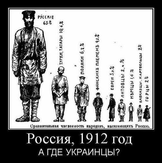 <p>Rusija 1912 metai, o kur ukrainiečiai?</p>...